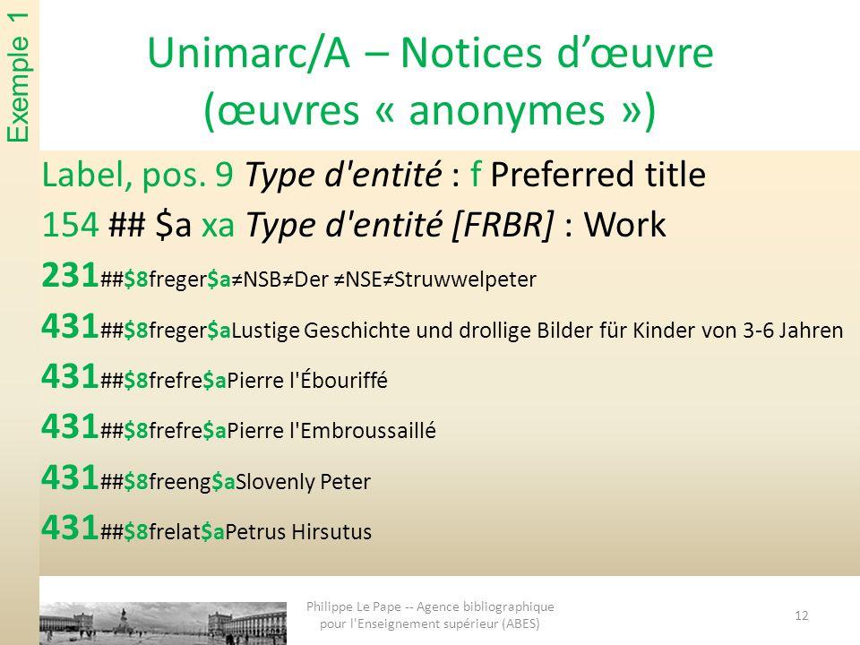 Unimarc/A – Notices dœuvre (œuvres « anonymes ») Label, pos. 9 Type d'entité : f Preferred title 154 ## $a xa Type d'entité [FRBR] : Work 231 ##$8freg