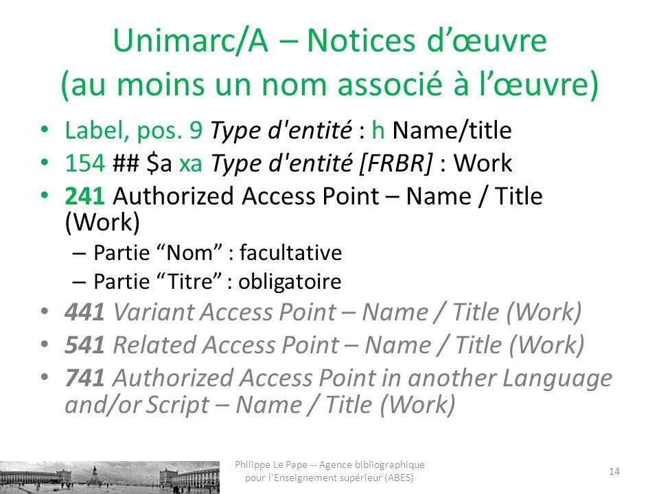 Unimarc/A – Notices dœuvre (au moins un nom associé à lœuvre) Label, pos.