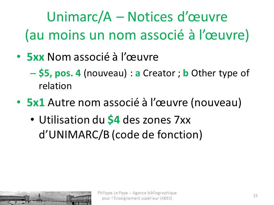 Unimarc/A – Notices dœuvre (au moins un nom associé à lœuvre) 5xx Nom associé à lœuvre – $5, pos. 4 (nouveau) : a Creator ; b Other type of relation 5