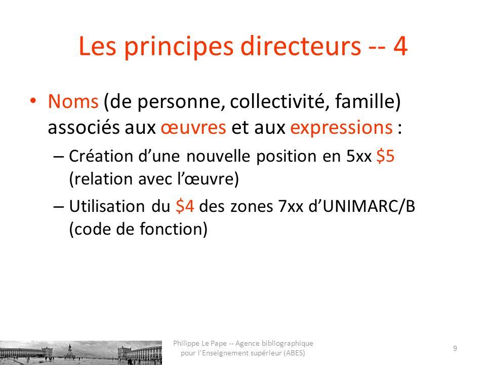 Les principes directeurs -- 4 Noms (de personne, collectivité, famille) associés aux œuvres et aux expressions : – Création dune nouvelle position en