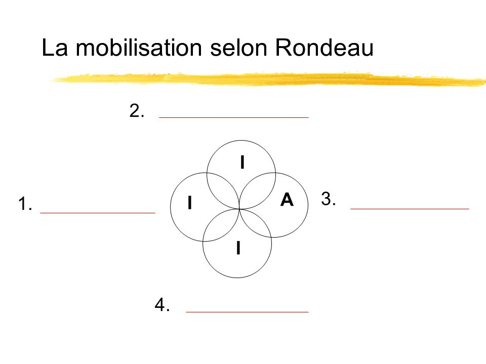 La mobilisation selon Rondeau I I I A 3. 2. 1. 4.