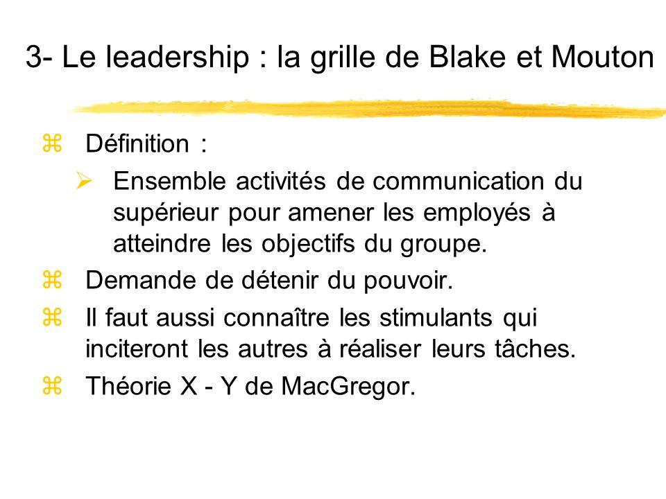 3- Le leadership : la grille de Blake et Mouton zDéfinition : Ensemble activités de communication du supérieur pour amener les employés à atteindre le