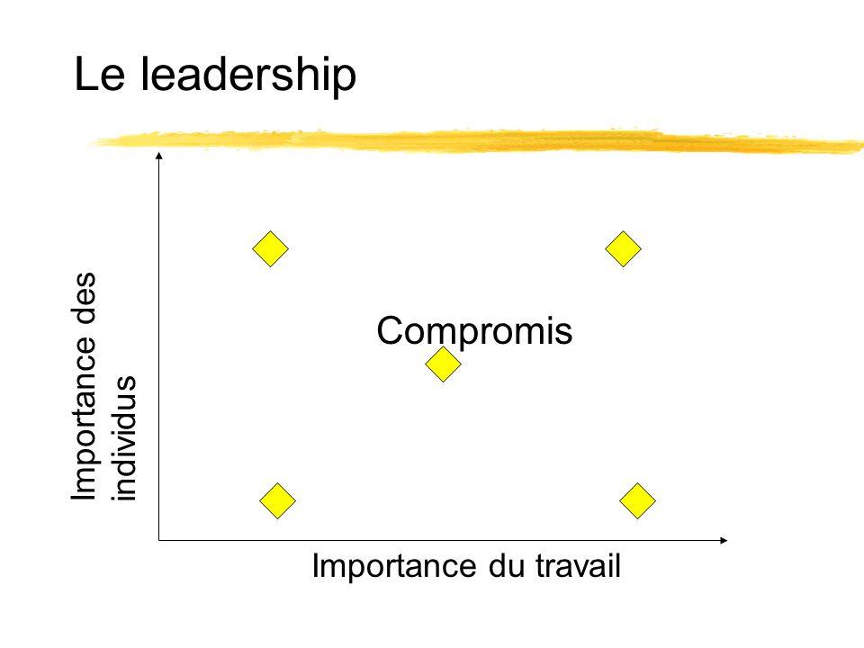 Le leadership Importance du travail Importance des individus Compromis
