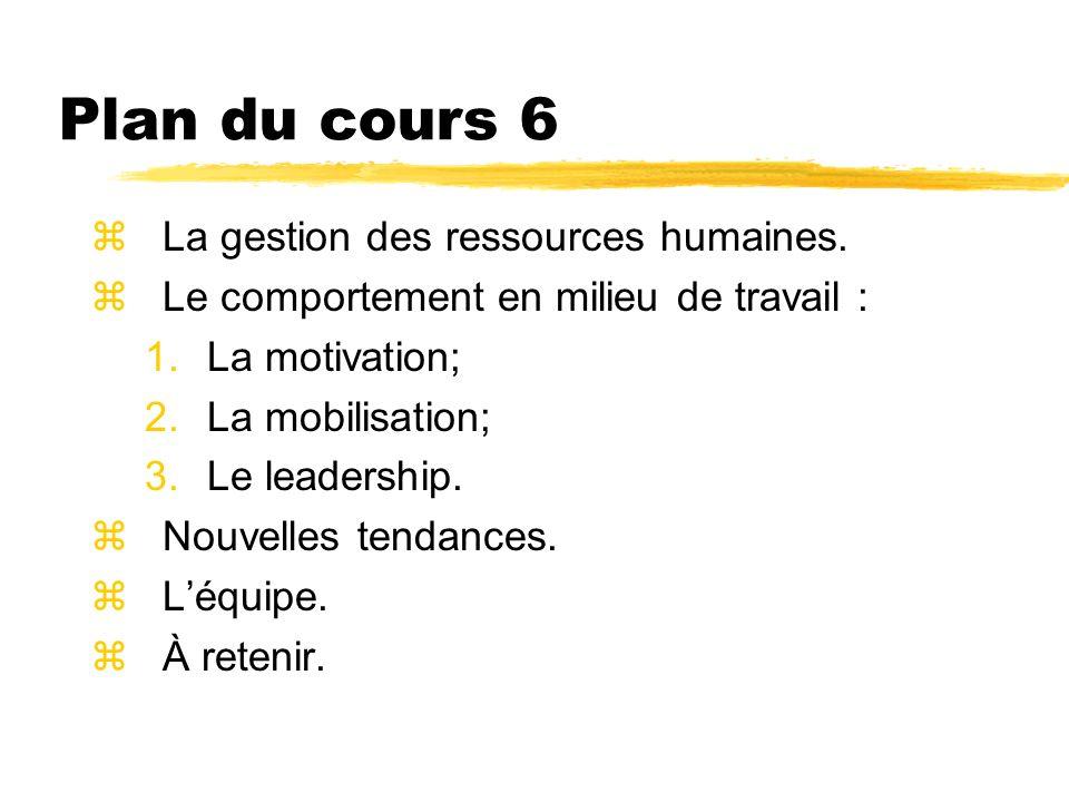 Plan du cours 6 zLa gestion des ressources humaines. zLe comportement en milieu de travail : 1.La motivation; 2.La mobilisation; 3.Le leadership. zNou