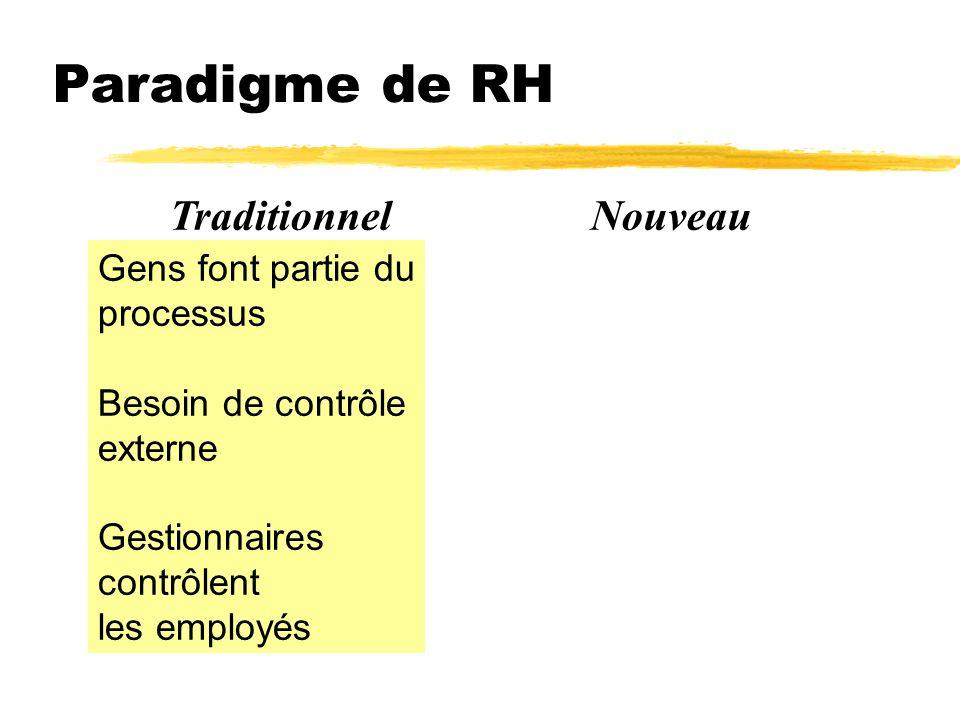 Paradigme de RH Traditionnel Nouveau Gens font partie du processus Besoin de contrôle externe Gestionnaires contrôlent les employés