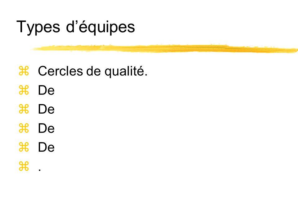 Types déquipes zCercles de qualité. zDe z.