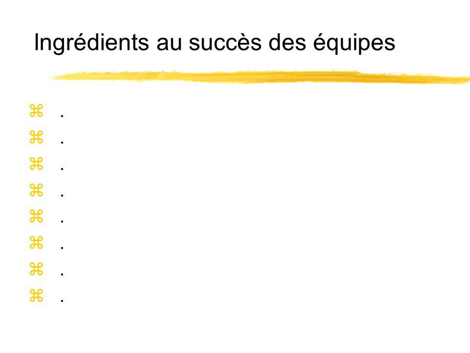 Ingrédients au succès des équipes z.z.z.z.z.z.z.z.z.z.z.z.z.z.z.z.