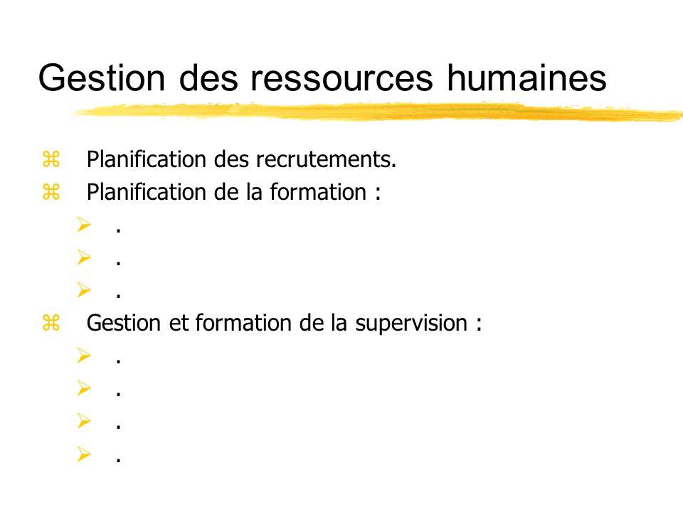 Gestion des ressources humaines zPlanification des recrutements. zPlanification de la formation :. zGestion et formation de la supervision :.