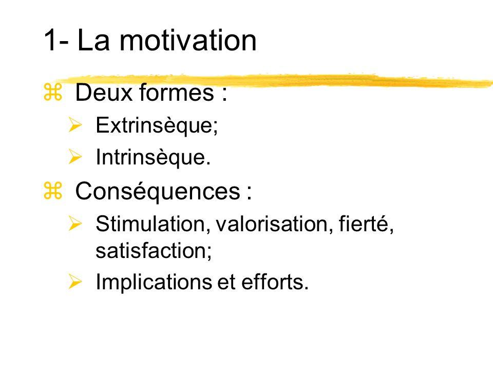 1- La motivation zDeux formes : Extrinsèque; Intrinsèque. zConséquences : Stimulation, valorisation, fierté, satisfaction; Implications et efforts.