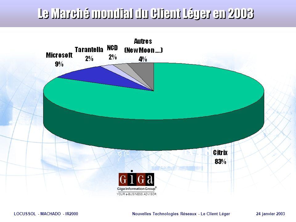Page 10 LOCUSSOL - MACHADO - IR2000Nouvelles Technologies Réseaux - Le Client Léger 24 janvier 2003 Le Marché mondial du Client Léger en 2003 Citrix :