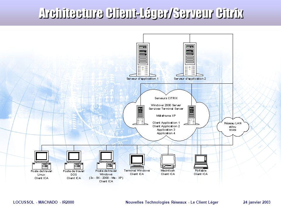 Page 14 LOCUSSOL - MACHADO - IR2000Nouvelles Technologies Réseaux - Le Client Léger 24 janvier 2003 Architecture Client-Léger/Serveur Citrix