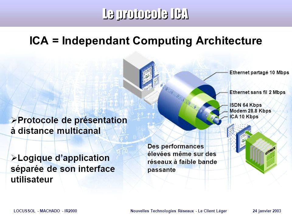 Page 17 LOCUSSOL - MACHADO - IR2000Nouvelles Technologies Réseaux - Le Client Léger 24 janvier 2003 Le protocole ICA ICA = Independant Computing Archi