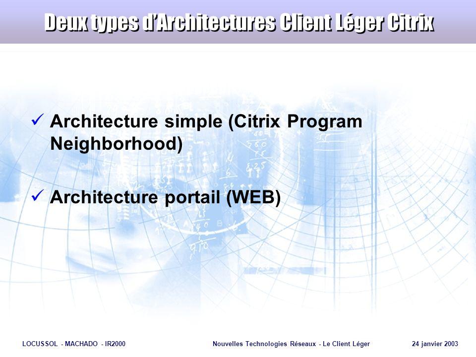 Page 20 LOCUSSOL - MACHADO - IR2000Nouvelles Technologies Réseaux - Le Client Léger 24 janvier 2003 Deux types dArchitectures Client Léger Citrix Arch