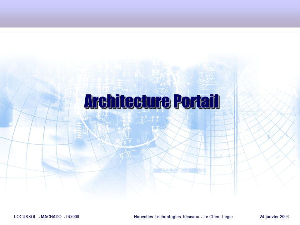 Page 22 LOCUSSOL - MACHADO - IR2000Nouvelles Technologies Réseaux - Le Client Léger 24 janvier 2003 Architecture Portail