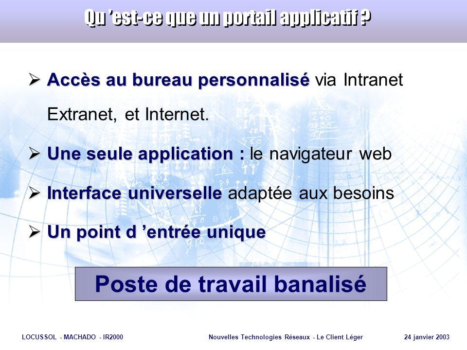 Page 23 LOCUSSOL - MACHADO - IR2000Nouvelles Technologies Réseaux - Le Client Léger 24 janvier 2003 Qu est-ce que un portail applicatif ? Accès au bur