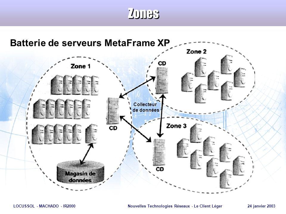 Page 27 LOCUSSOL - MACHADO - IR2000Nouvelles Technologies Réseaux - Le Client Léger 24 janvier 2003 Zones Batterie de serveurs MetaFrame XP Collecteur