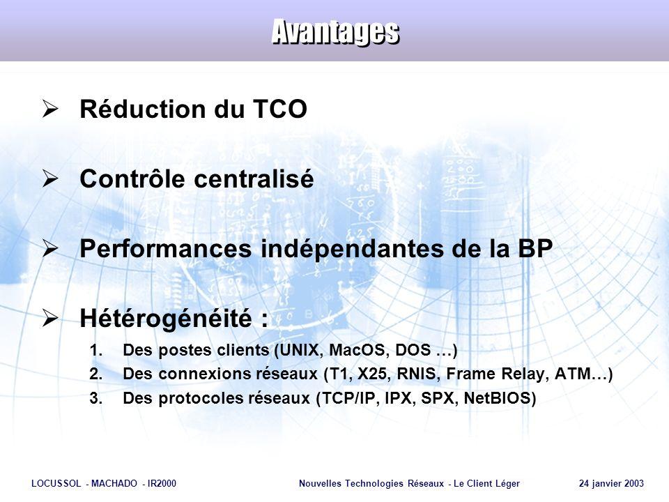 Page 28 LOCUSSOL - MACHADO - IR2000Nouvelles Technologies Réseaux - Le Client Léger 24 janvier 2003 Avantages Réduction du TCO Contrôle centralisé Per