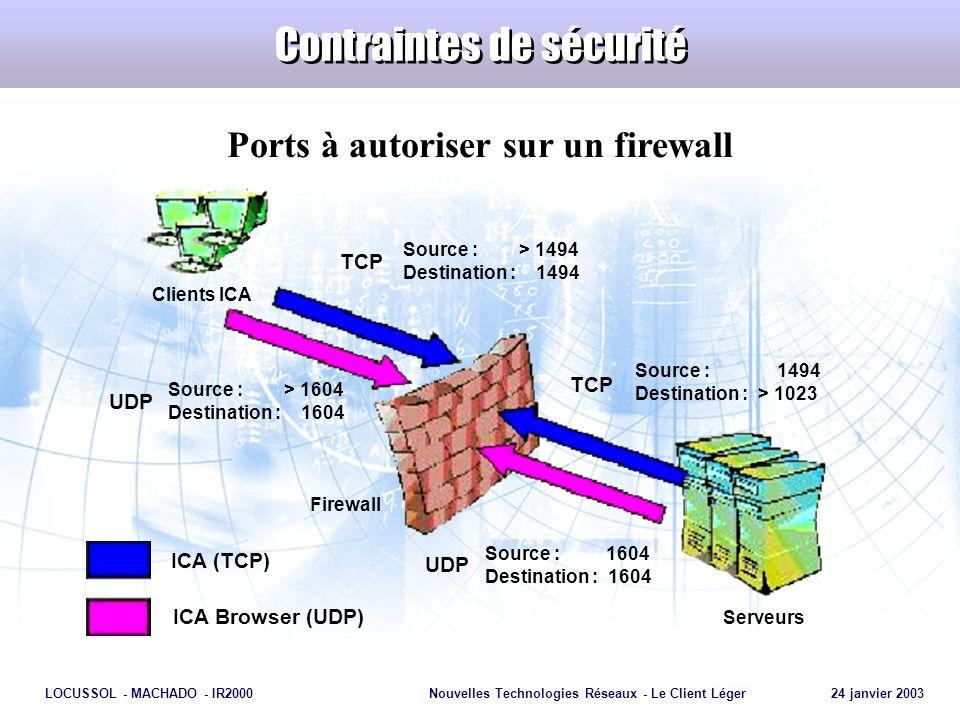 Page 29 LOCUSSOL - MACHADO - IR2000Nouvelles Technologies Réseaux - Le Client Léger 24 janvier 2003 Contraintes de sécurité Ports à autoriser sur un f