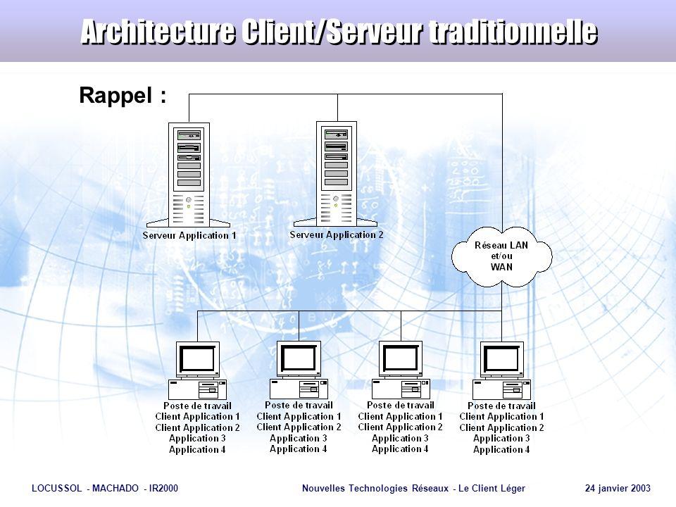 Page 24 LOCUSSOL - MACHADO - IR2000Nouvelles Technologies Réseaux - Le Client Léger 24 janvier 2003 Etablissement des connexions Serveur Web (Apache ou IIS) Batterie de serveurs Client léger 1 2 8 3 5 Navigateur Web Client ICA 7 HTTP Citrix XML Interne ICA 6 monlogin password 4