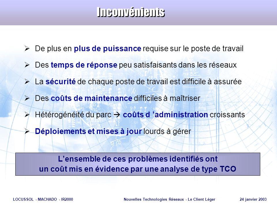 Page 4 LOCUSSOL - MACHADO - IR2000Nouvelles Technologies Réseaux - Le Client Léger 24 janvier 2003 Inconvénients De plus en plus de puissance requise
