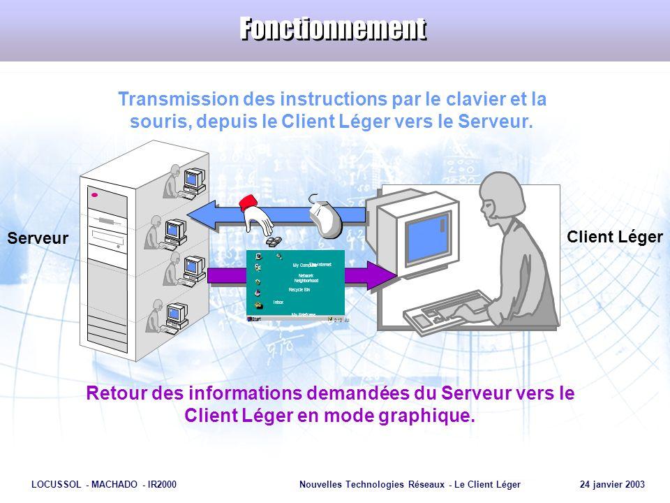 Page 9 LOCUSSOL - MACHADO - IR2000Nouvelles Technologies Réseaux - Le Client Léger 24 janvier 2003 Fonctionnement Serveur Transmission des instruction