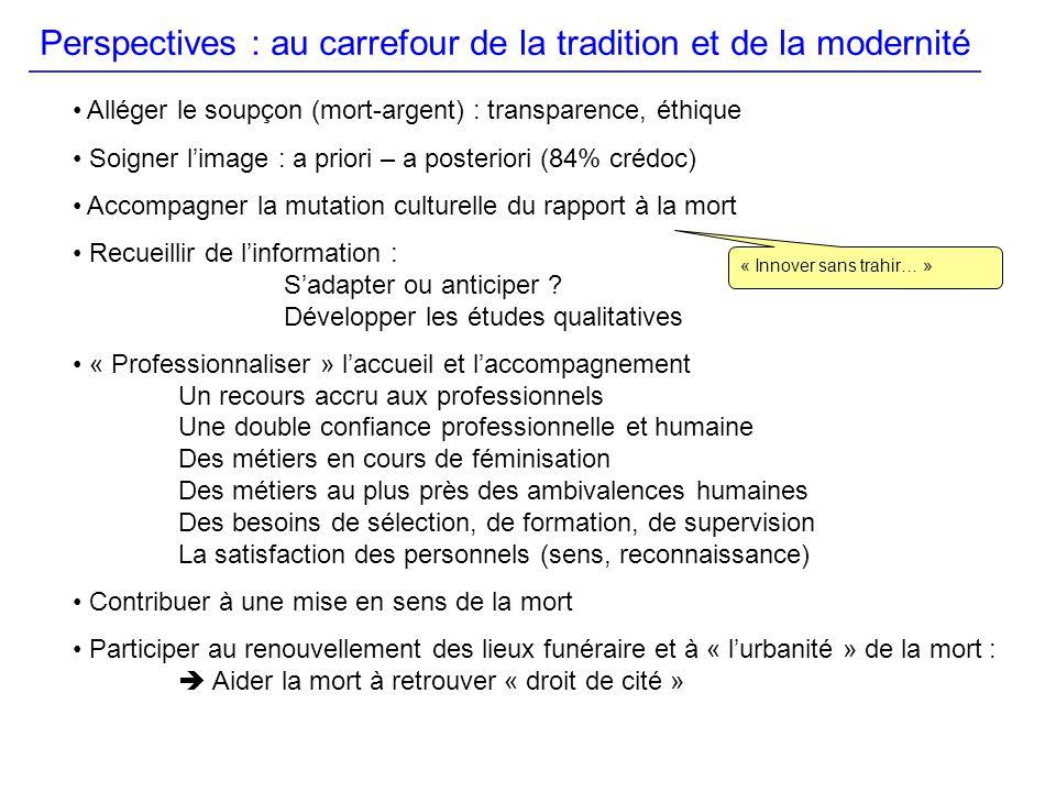 Perspectives : au carrefour de la tradition et de la modernité Alléger le soupçon (mort-argent) : transparence, éthique Soigner limage : a priori – a