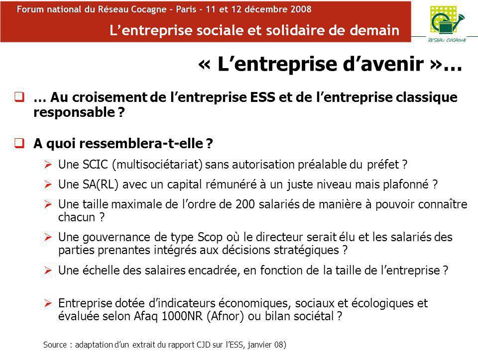 Forum Cocagne « Lentreprise davenir »… … Au croisement de lentreprise ESS et de lentreprise classique responsable .
