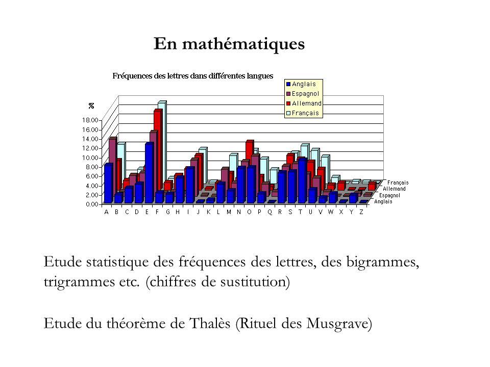 En mathématiques Etude statistique des fréquences des lettres, des bigrammes, trigrammes etc. (chiffres de sustitution) Etude du théorème de Thalès (R