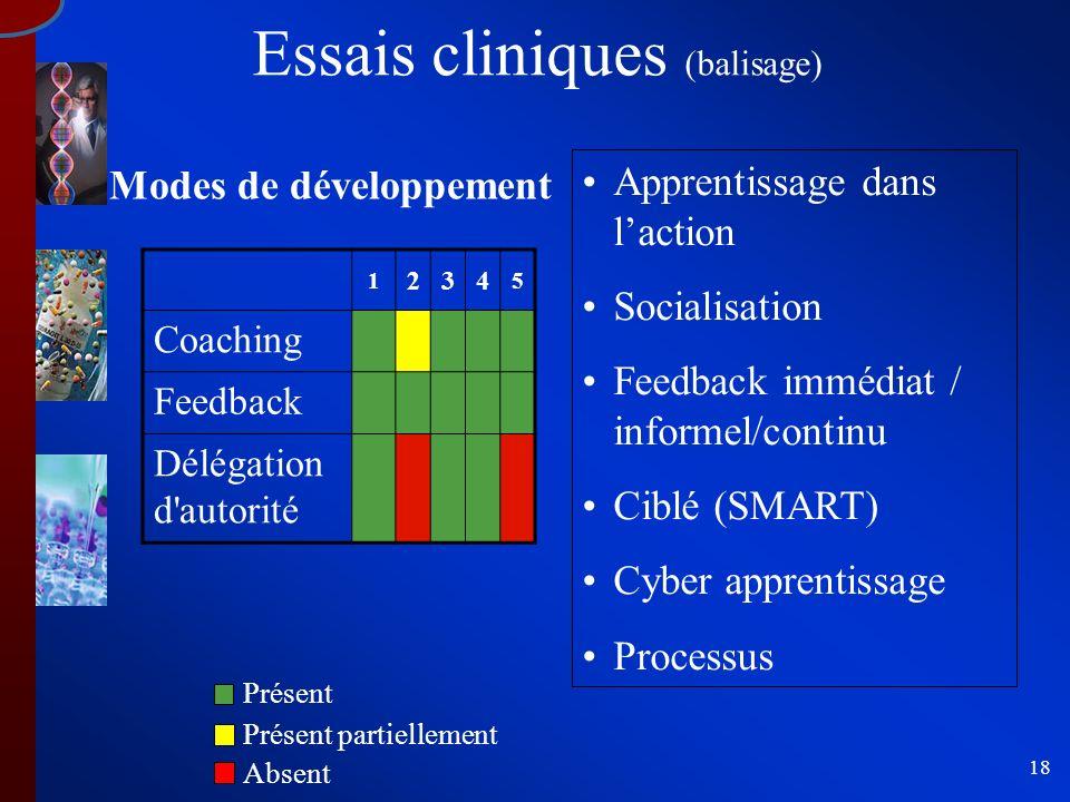 18 Essais cliniques (balisage) 1 234 5 Coaching Feedback Délégation d'autorité Modes de développement Apprentissage dans laction Socialisation Feedbac