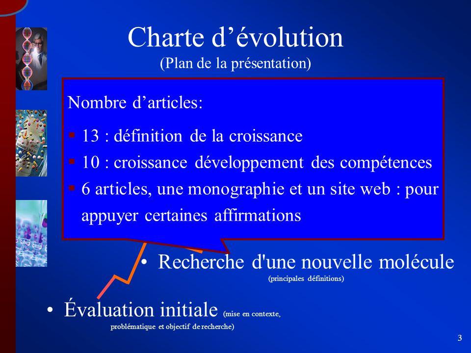 3 Essais cliniques (balisage) Formulation (schéma intégrateur) Recherche d'une nouvelle molécule (principales définitions) Charte dévolution (Plan de