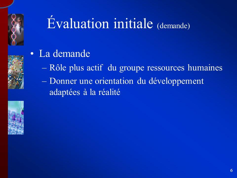 6 Évaluation initiale (demande) La demande –Rôle plus actif du groupe ressources humaines –Donner une orientation du développement adaptées à la réali