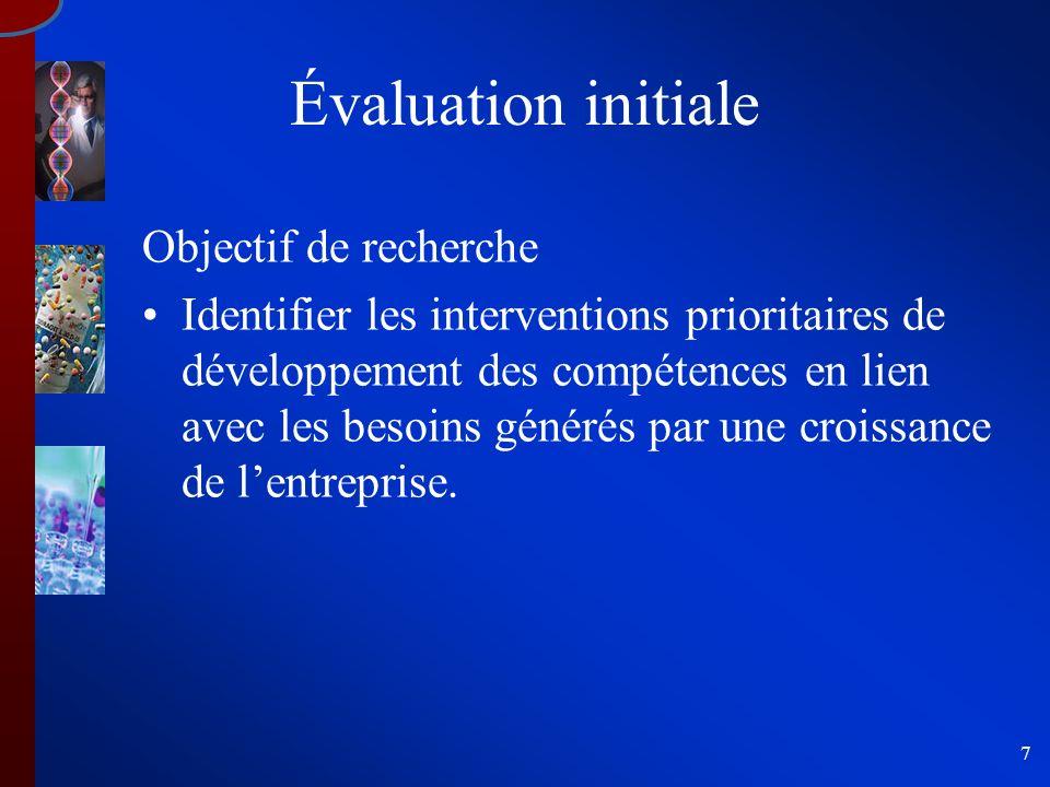 7 Évaluation initiale Objectif de recherche Identifier les interventions prioritaires de développement des compétences en lien avec les besoins générés par une croissance de lentreprise.