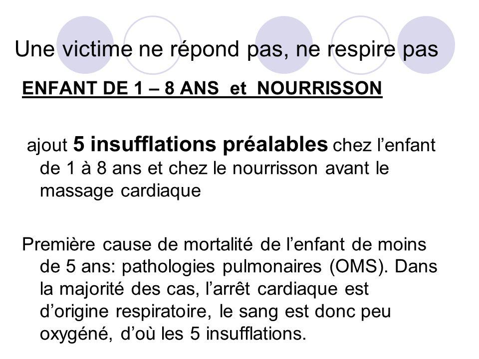 Une victime ne répond pas, ne respire pas ENFANT DE 1 – 8 ANS et NOURRISSON ajout 5 insufflations préalables chez lenfant de 1 à 8 ans et chez le nour