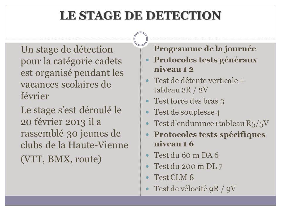 La découverte des nouvelles activités Découverte de lactivité piste Le BMX Le VTT Le Cyclisme Traditionnel Afin de diversifier la demande et de fidéliser les jeunes le CD 87 souhaite leur faire découvrir lensemble des activités proposées à la FFC, lactivité piste est un des éléments rassembleur