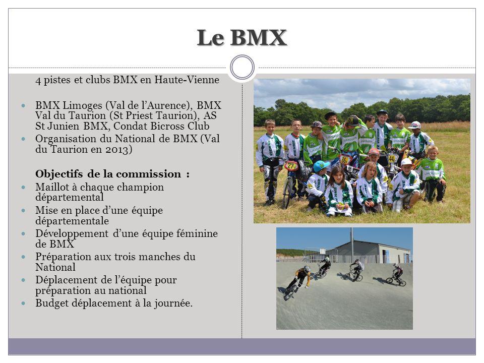 Le BMX 4 pistes et clubs BMX en Haute-Vienne BMX Limoges (Val de lAurence), BMX Val du Taurion (St Priest Taurion), AS St Junien BMX, Condat Bicross C