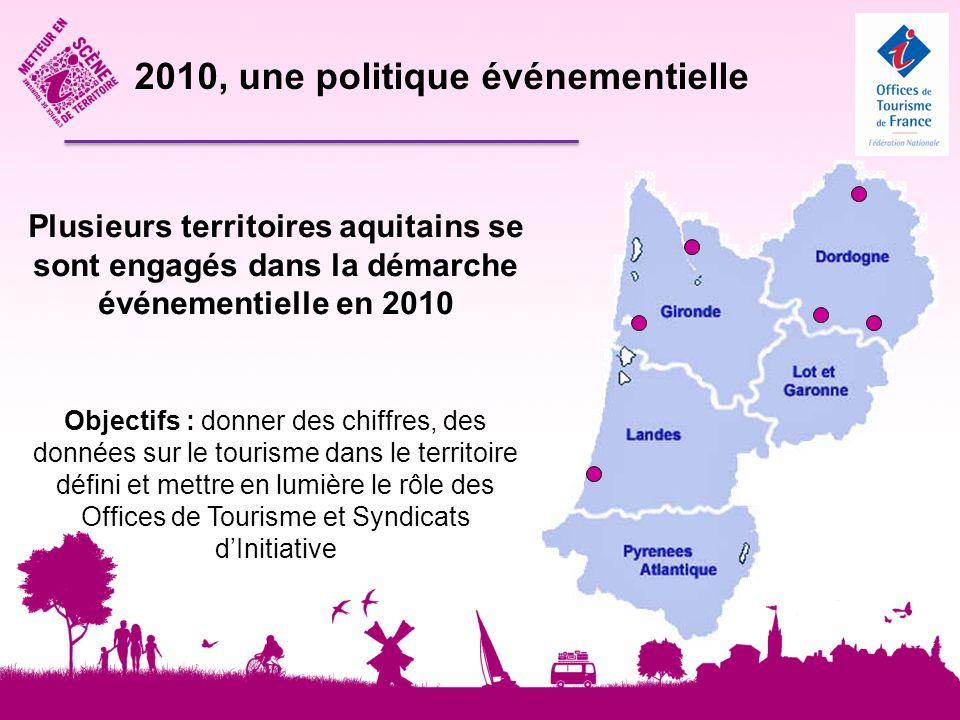 2010, une politique événementielle Plusieurs territoires aquitains se sont engagés dans la démarche événementielle en 2010 Objectifs : donner des chiffres, des données sur le tourisme dans le territoire défini et mettre en lumière le rôle des Offices de Tourisme et Syndicats dInitiative