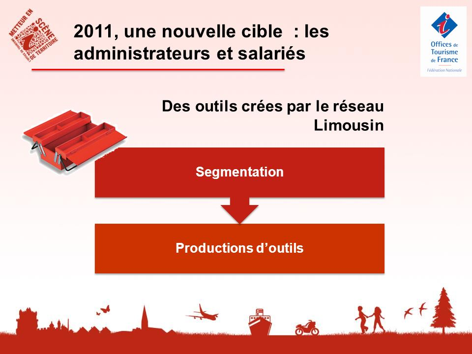 2011, une nouvelle cible : les administrateurs et salariés Des outils crées par le réseau Limousin Productions doutils Segmentation