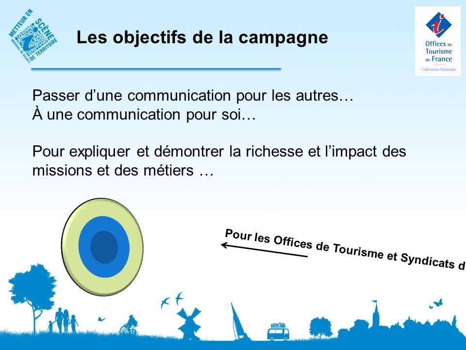 Passer dune communication pour les autres… À une communication pour soi… Pour expliquer et démontrer la richesse et limpact des missions et des métiers … Les objectifs de la campagne Pour les Offices de Tourisme et Syndicats dInitiative