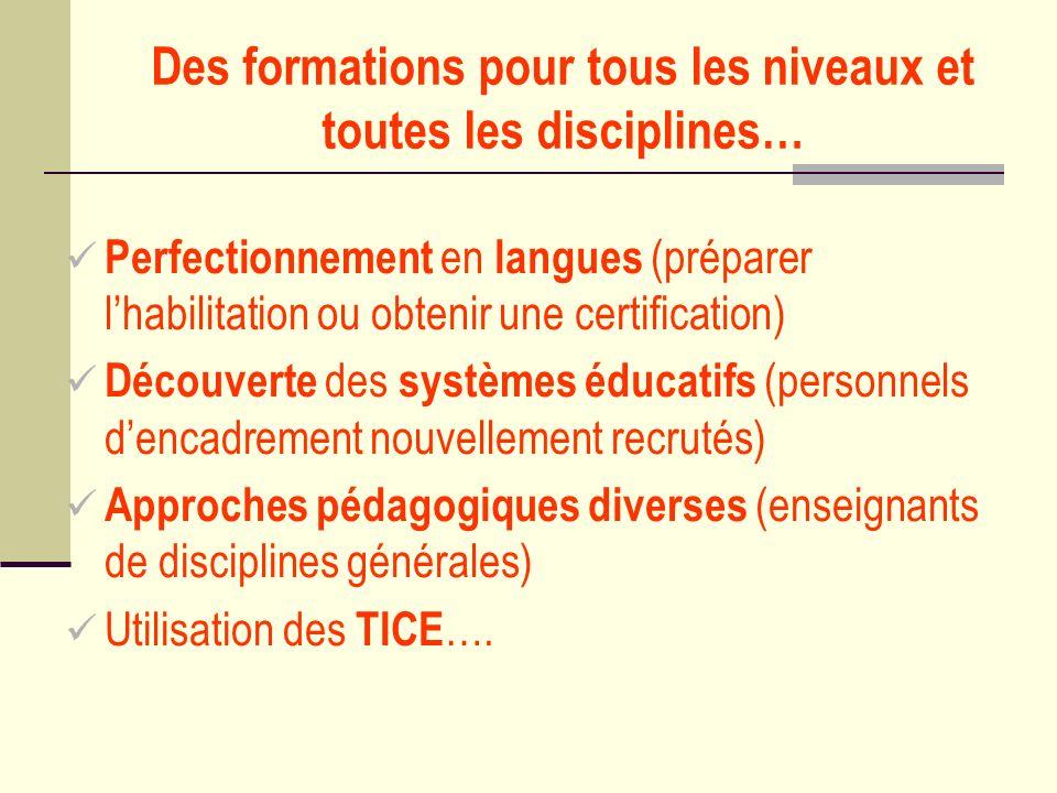 Des formations pour tous les niveaux et toutes les disciplines… Perfectionnement en langues (préparer lhabilitation ou obtenir une certification) Déco