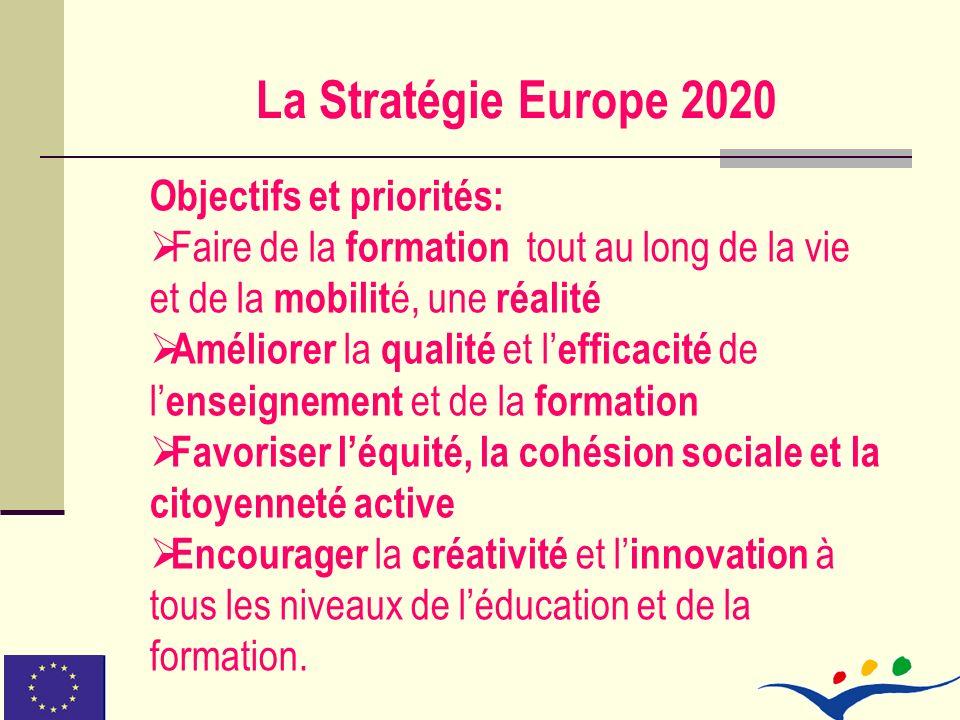 La Stratégie Europe 2020 Objectifs et priorités: Faire de la formation tout au long de la vie et de la mobilit é, une réalité Améliorer la qualité et