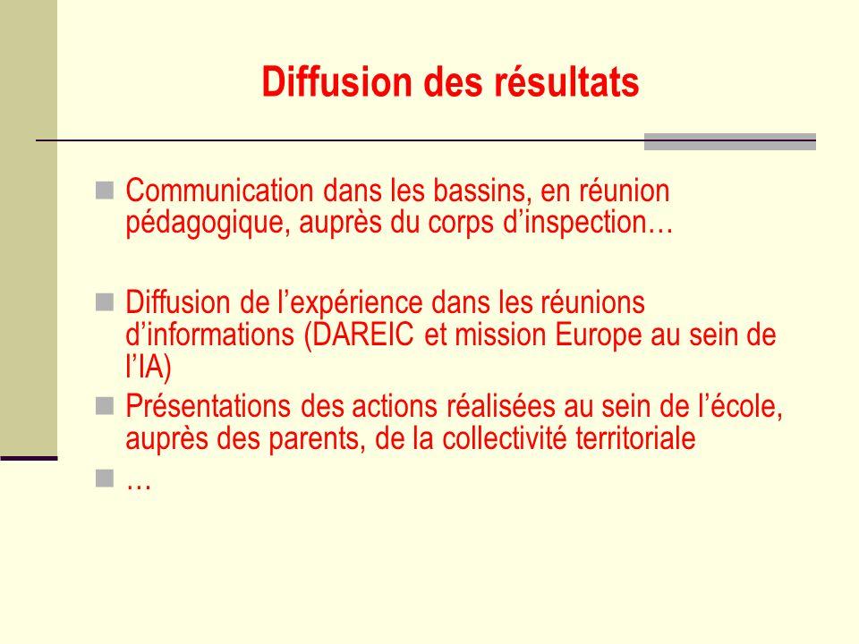 Diffusion des résultats Communication dans les bassins, en réunion pédagogique, auprès du corps dinspection… Diffusion de lexpérience dans les réunion