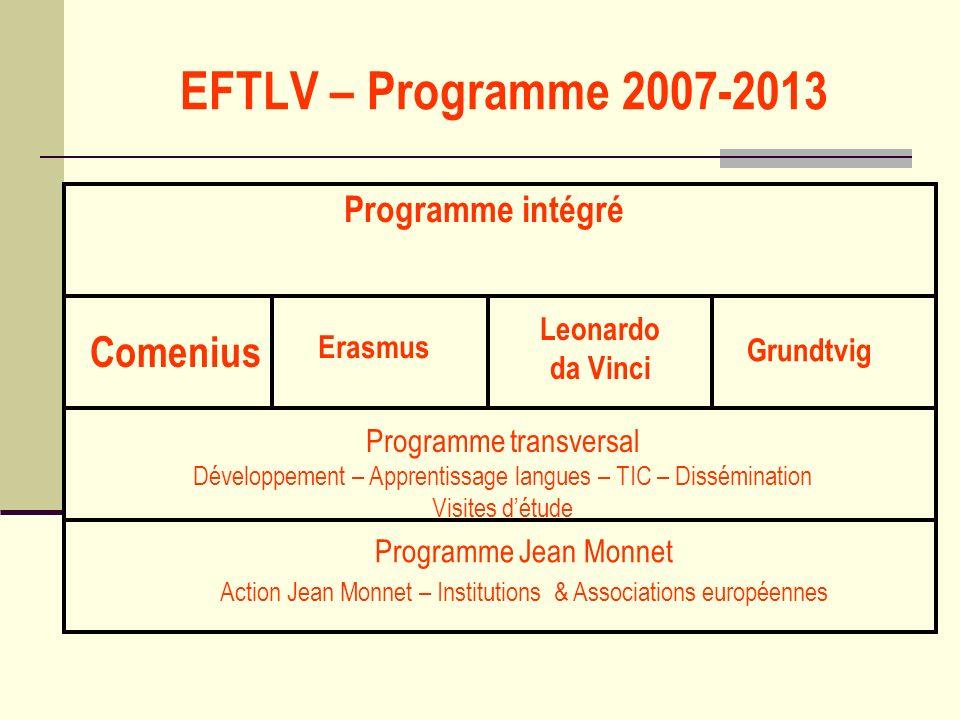 EFTLV – Programme 2007-2013 Programme intégré Comenius Erasmus Leonardo da Vinci Grundtvig Programme transversal Développement – Apprentissage langues