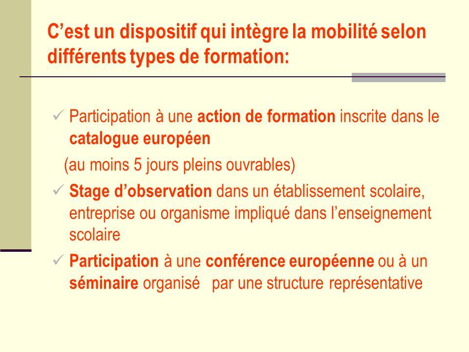 Cest un dispositif qui intègre la mobilité selon différents types de formation: Participation à une action de formation inscrite dans le catalogue eur