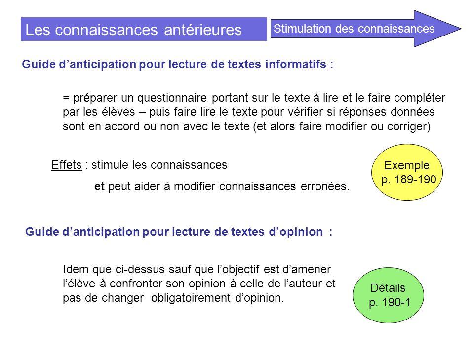 Les connaissances antérieures Guide danticipation pour lecture de textes informatifs : = préparer un questionnaire portant sur le texte à lire et le f