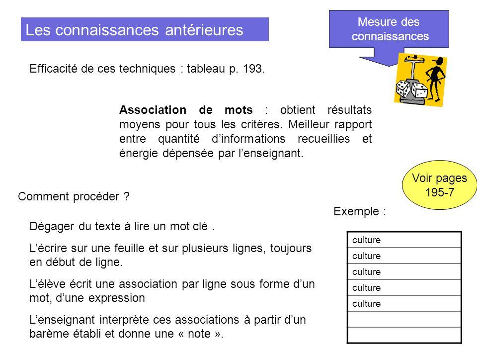 Les connaissances antérieures Efficacité de ces techniques : tableau p. 193. Association de mots : obtient résultats moyens pour tous les critères. Me