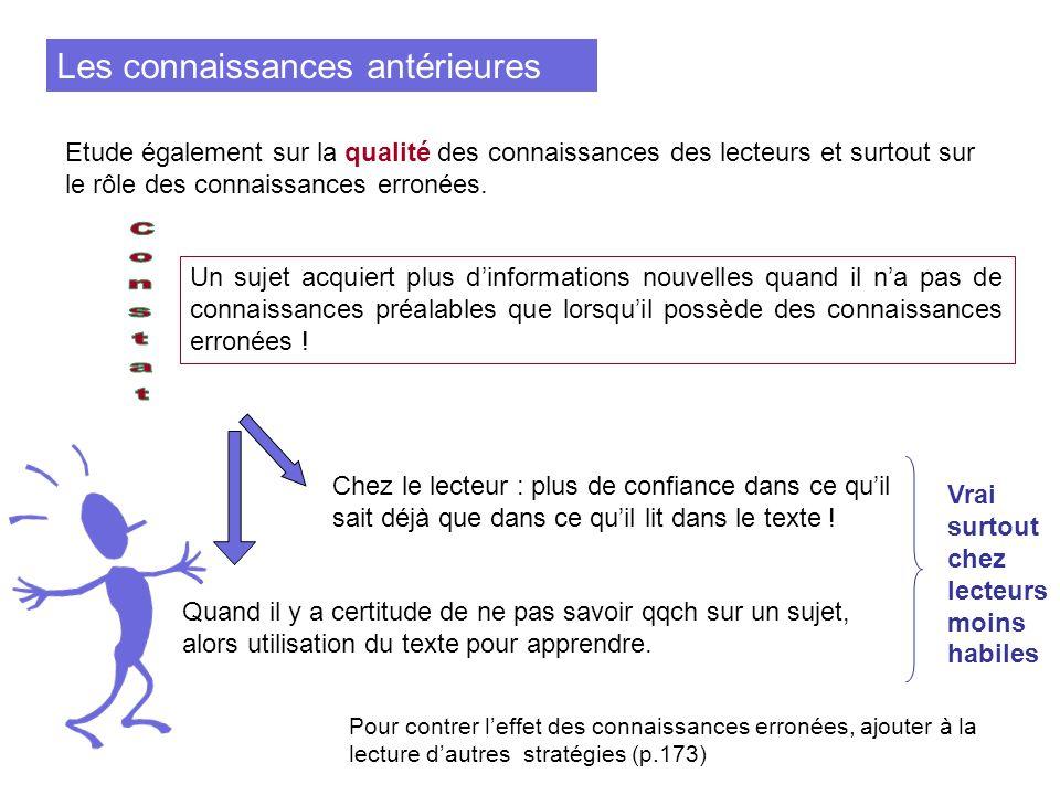 Les connaissances antérieures Types dintervention pédagogique en regard des connaissances du lecteur : voir tableau p.174.
