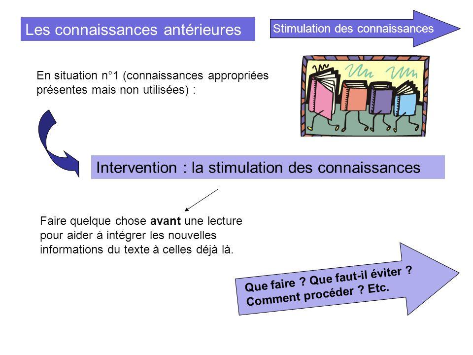 Les connaissances antérieures Intervention : la stimulation des connaissances Faire quelque chose avant une lecture pour aider à intégrer les nouvelle
