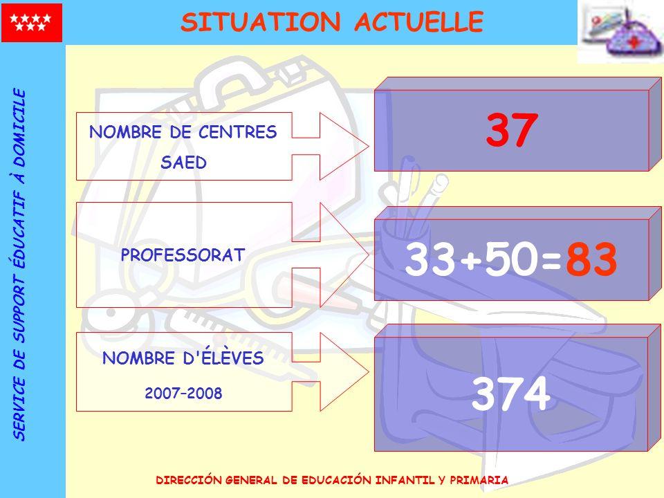 DIRECCIÓN GENERAL DE EDUCACIÓN INFANTIL Y PRIMARIA NOMBRE DE CENTRES SAED 37 PROFESSORAT 33+50=83 NOMBRE D'ÉLÈVES 2007–2008 374 SITUATION ACTUELLE SER