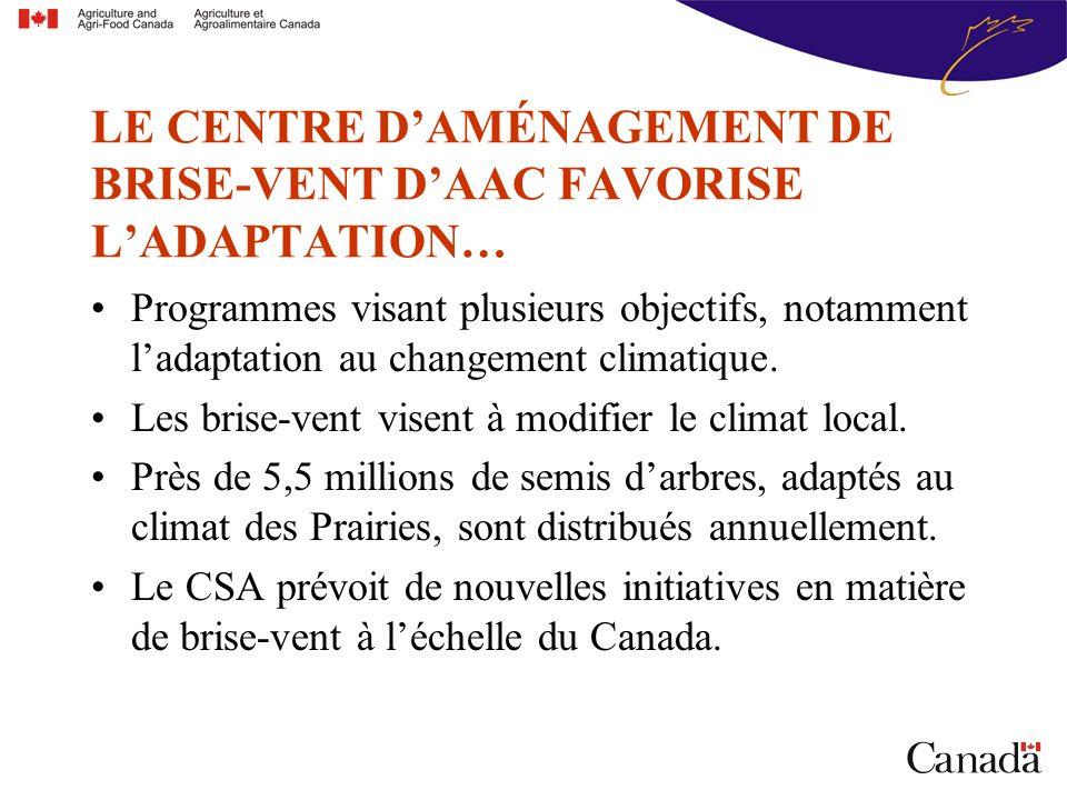 Programmes visant plusieurs objectifs, notamment ladaptation au changement climatique.