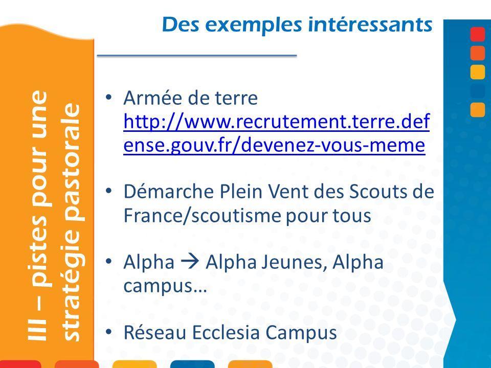 III – pistes pour une stratégie pastorale Des exemples intéressants Armée de terre http://www.recrutement.terre.def ense.gouv.fr/devenez-vous-meme http://www.recrutement.terre.def ense.gouv.fr/devenez-vous-meme Démarche Plein Vent des Scouts de France/scoutisme pour tous Alpha Alpha Jeunes, Alpha campus… Réseau Ecclesia Campus